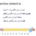 گردآوری کلمات برای تحقیق کلمات کلیدی